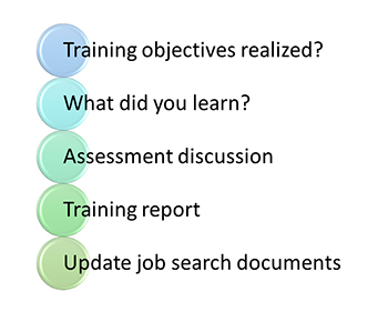 Bullet points for after practical training