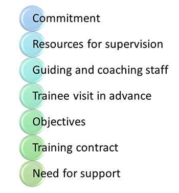 Bullet points before practical training